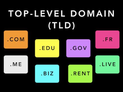 Apa itu Top Level Domain (TLD)