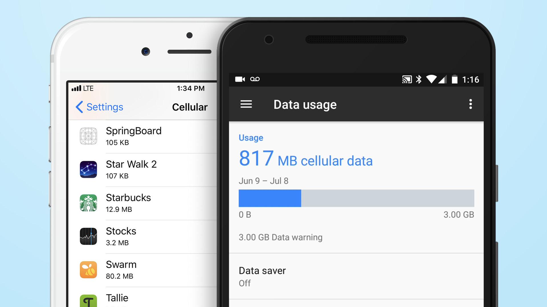 Tips Menghemat Data di Smartphone